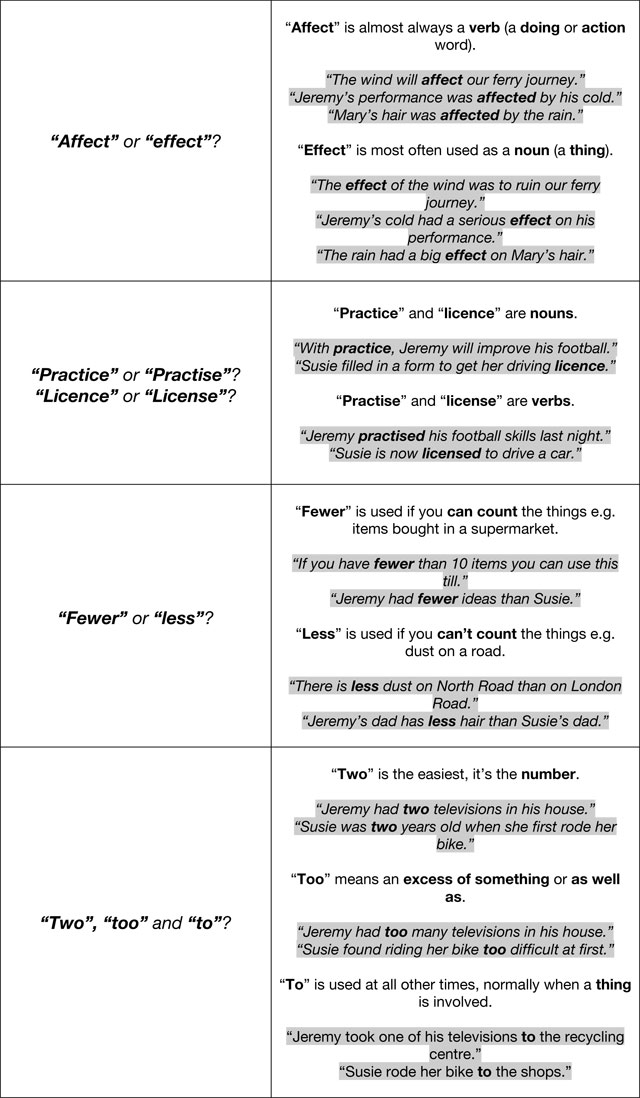 Grammar - top tips