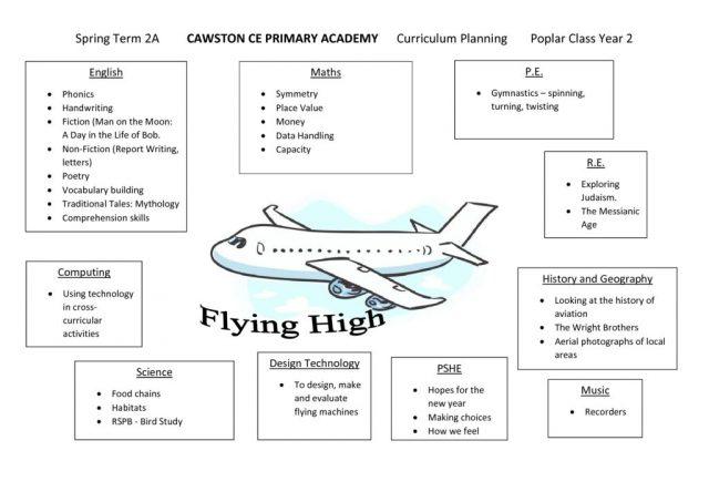 thumbnail of Poplar CLass T2a Topic Web Flying High