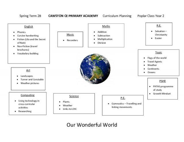 thumbnail of Poplar Class Topic Web 2b Our Wonderful World