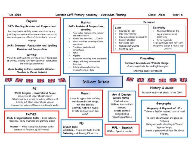 thumbnail of Alder Class Topic Web Term 3a- Brilliant Britain