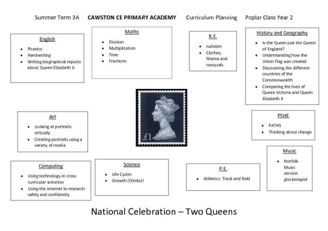 thumbnail of Poplar Class T3a Topic Web Celebrating Two Queens