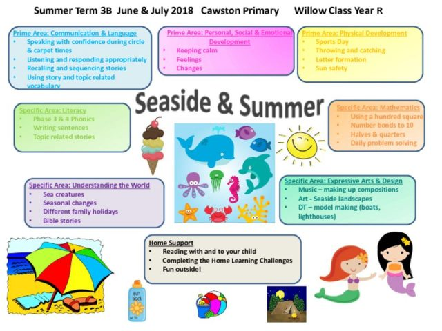 thumbnail of Willow Class Topic Web 3B Summer & Seaside (2)