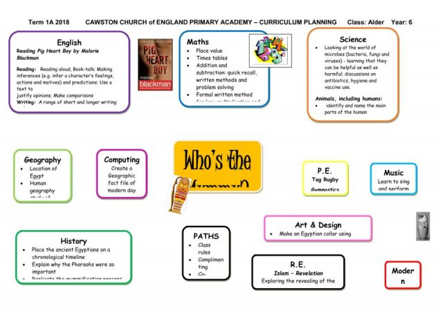 thumbnail of Alder Class Topic Web 1 – Whos the Mummy