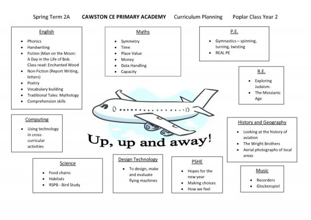 thumbnail of Poplar CLass T2a Topic Web Up,up and away!