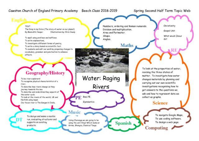 thumbnail of Beech Class Topic Web Term 2b Water (1)