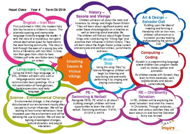thumbnail of Hazel Class Topic Web Term 2b