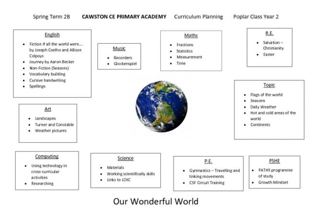 thumbnail of Poplar Class Topic Web 2b Our Wonderful World (1)