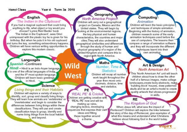 thumbnail of Hazel Class Topic Web T3a Wild West