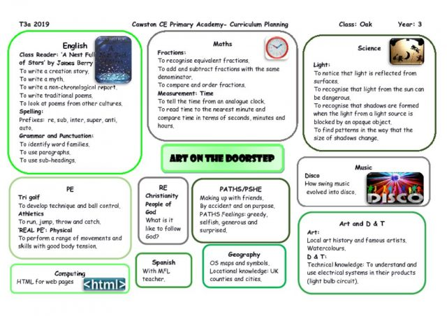 thumbnail of Oak Class Yr 3 Topic Web Term 3A