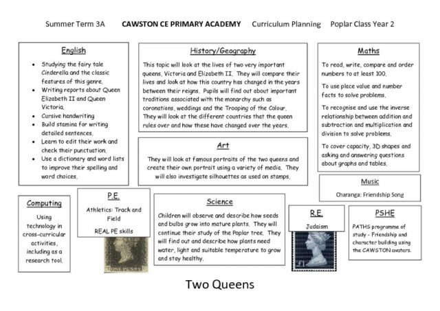 thumbnail of Poplar Class Topic Web 3a Two Queens (1)