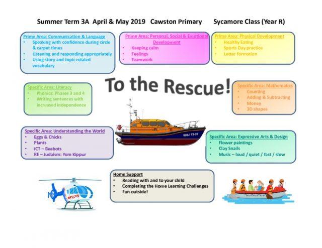 thumbnail of Sycamor Class YR Topic Web term 3A