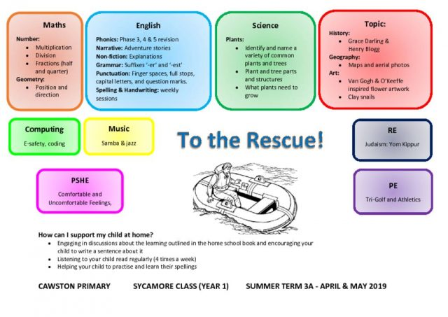 thumbnail of Sycamore Class Year 1 Topic Web Term 3a