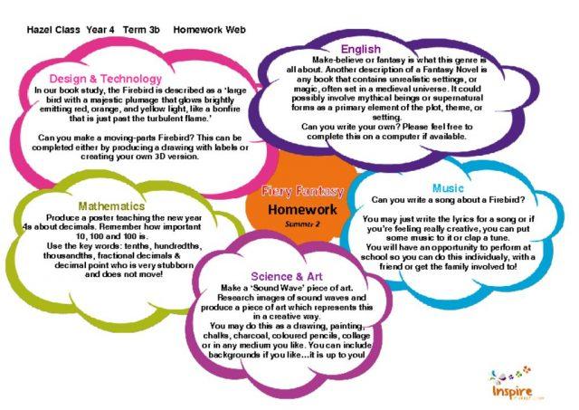 thumbnail of Hazel Class Term 3b Homework Web Fiery Fantasy