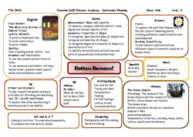 thumbnail of Oak Class Topic Web T3b Rotten Romans