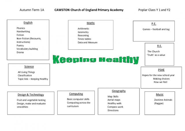 thumbnail of Poplar Class topic web 1A Keeping Healthy