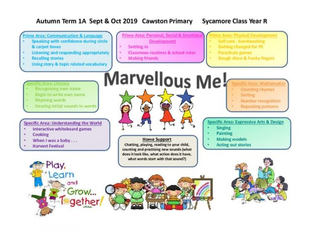 thumbnail of Sycamore Class YR Topic Web 1A Marvellous Me