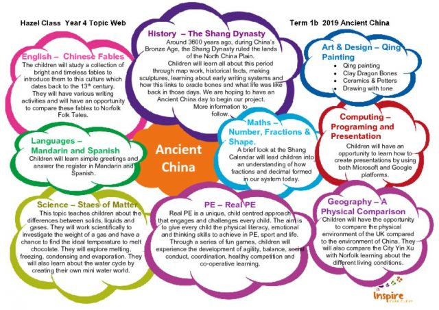 thumbnail of Hazel Class Topic Web Term 1b Ancient China